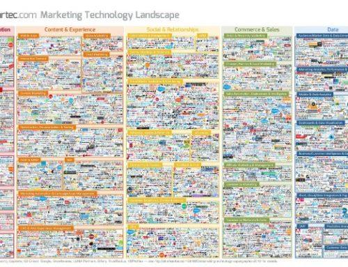 La transformation digitale du commercial B2B